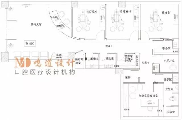 新开诊所 干货 口腔诊所平面布置方案